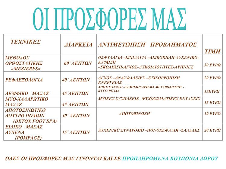 Λάμπρος Αθανασόπουλος