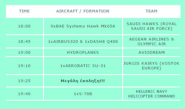 Athens-Flying-Week15